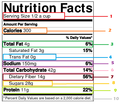 Nutrition-facts-food-label